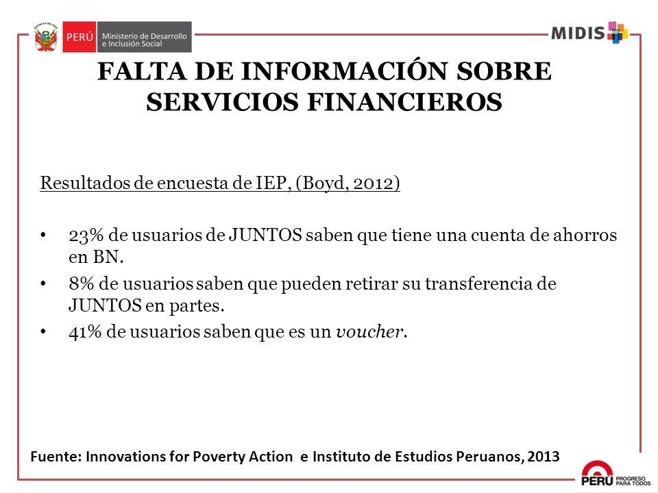FALTA DE INFORMACIÓN SOBRE SERVICIOS FINANCIEROS