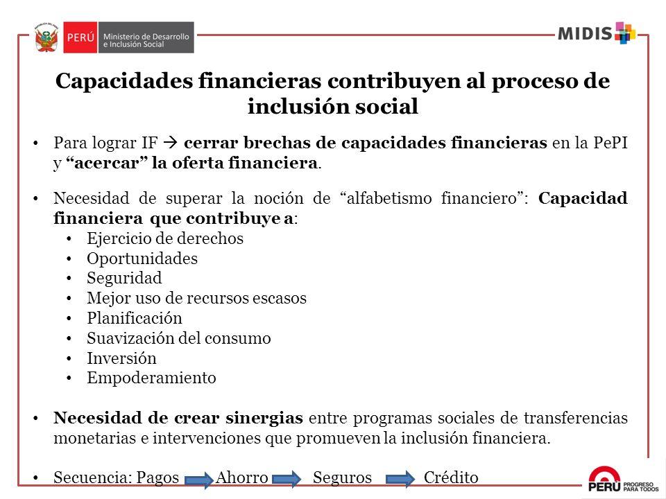 Capacidades financieras contribuyen al proceso de inclusión social
