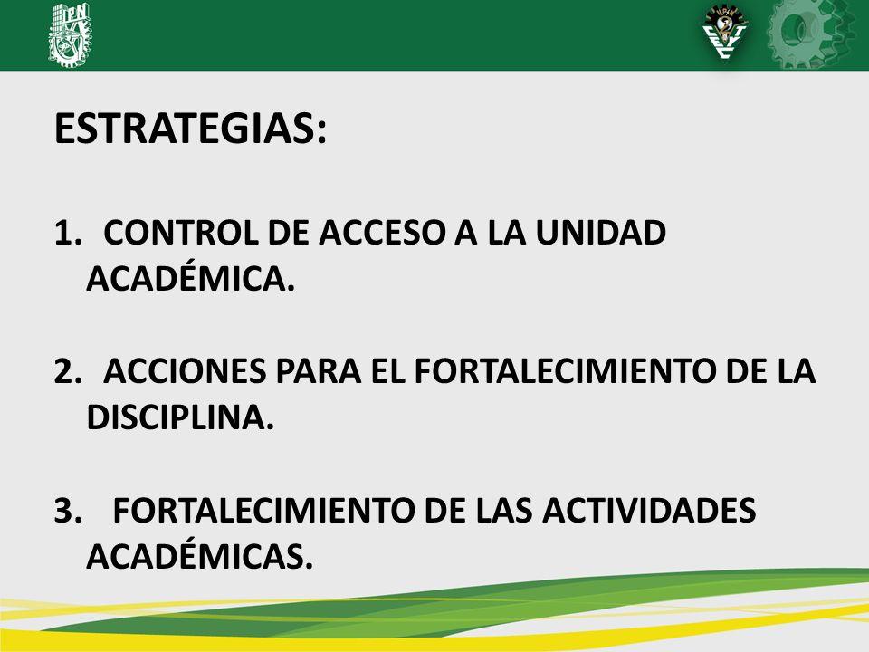 ESTRATEGIAS: CONTROL DE ACCESO A LA UNIDAD ACADÉMICA.