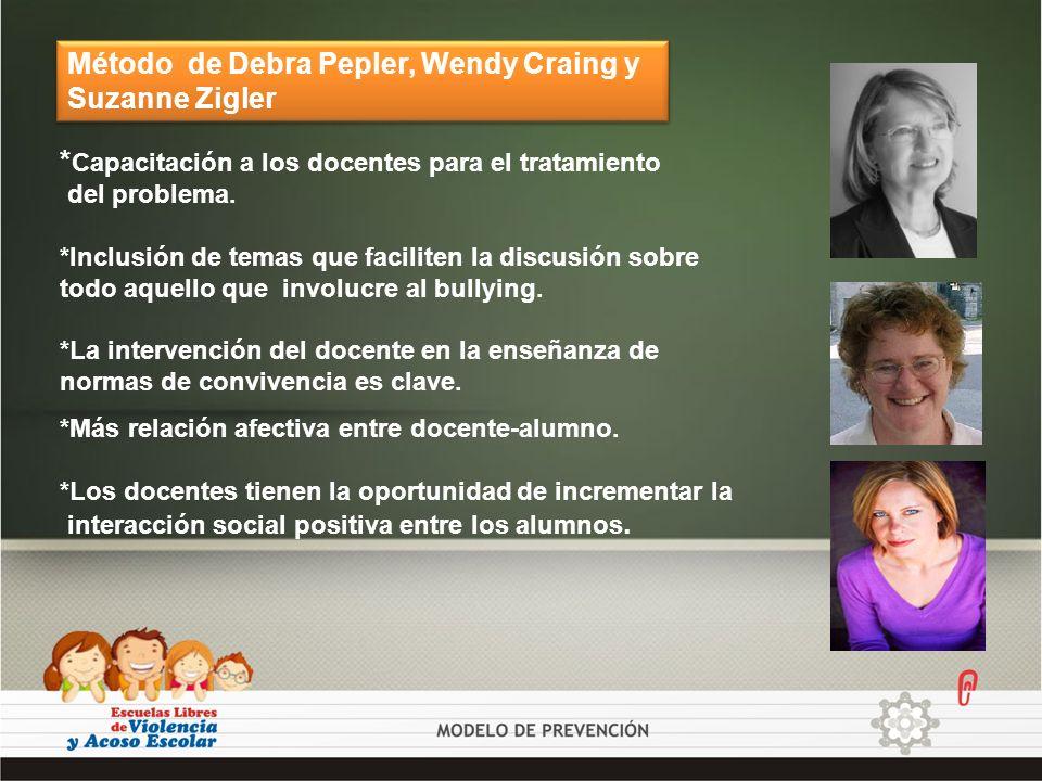 Método de Debra Pepler, Wendy Craing y Suzanne Zigler