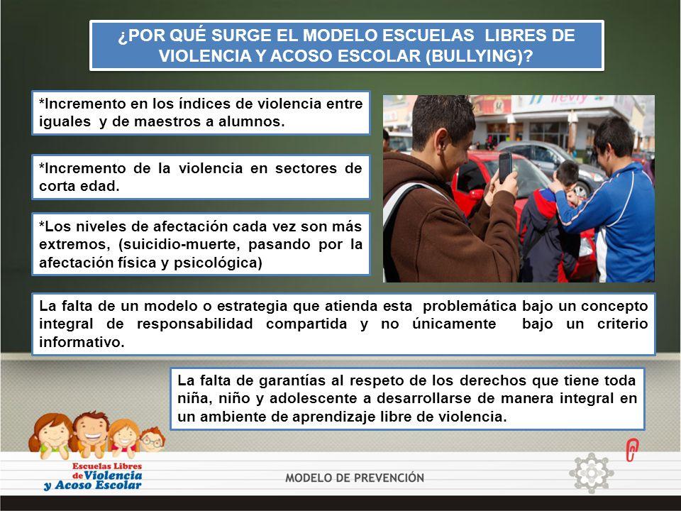 ¿POR QUÉ SURGE EL MODELO ESCUELAS LIBRES DE VIOLENCIA Y ACOSO ESCOLAR (BULLYING)