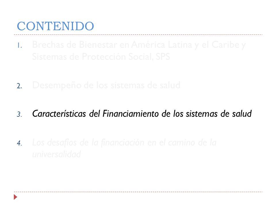 CONTENIDO Brechas de Bienestar en América Latina y el Caribe y Sistemas de Protección Social, SPS.