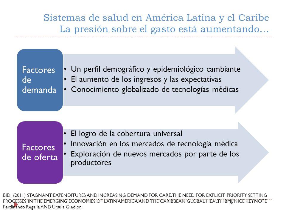 Sistemas de salud en América Latina y el Caribe La presión sobre el gasto está aumentando…