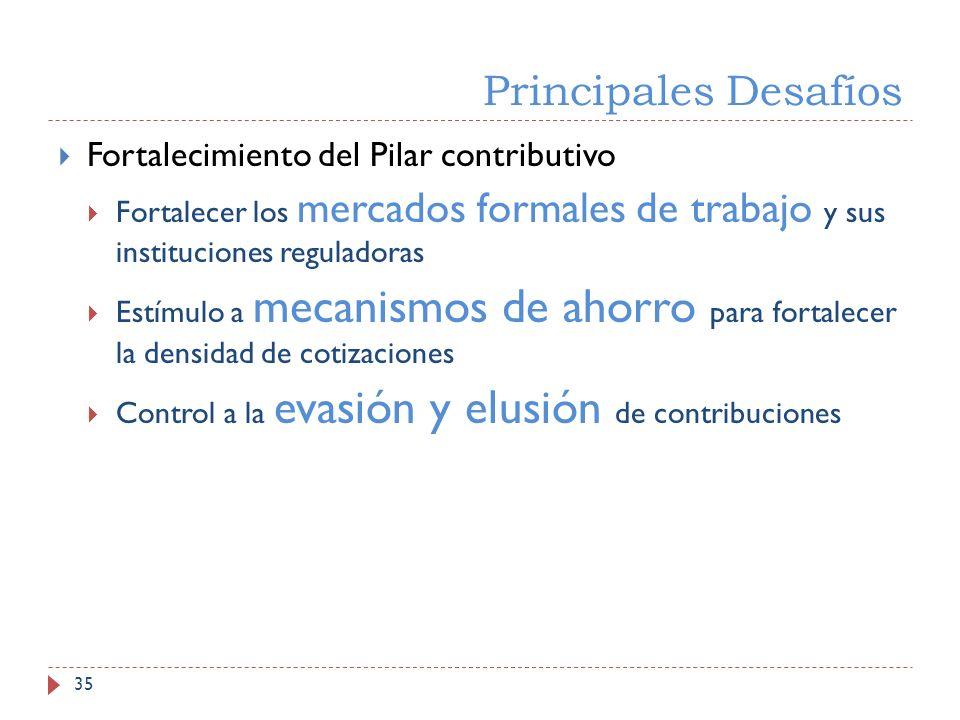 Principales Desafíos Fortalecimiento del Pilar contributivo