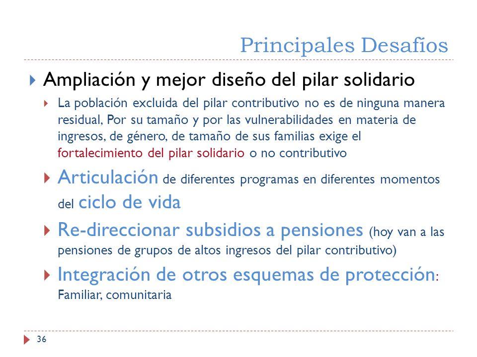 Principales Desafíos Ampliación y mejor diseño del pilar solidario