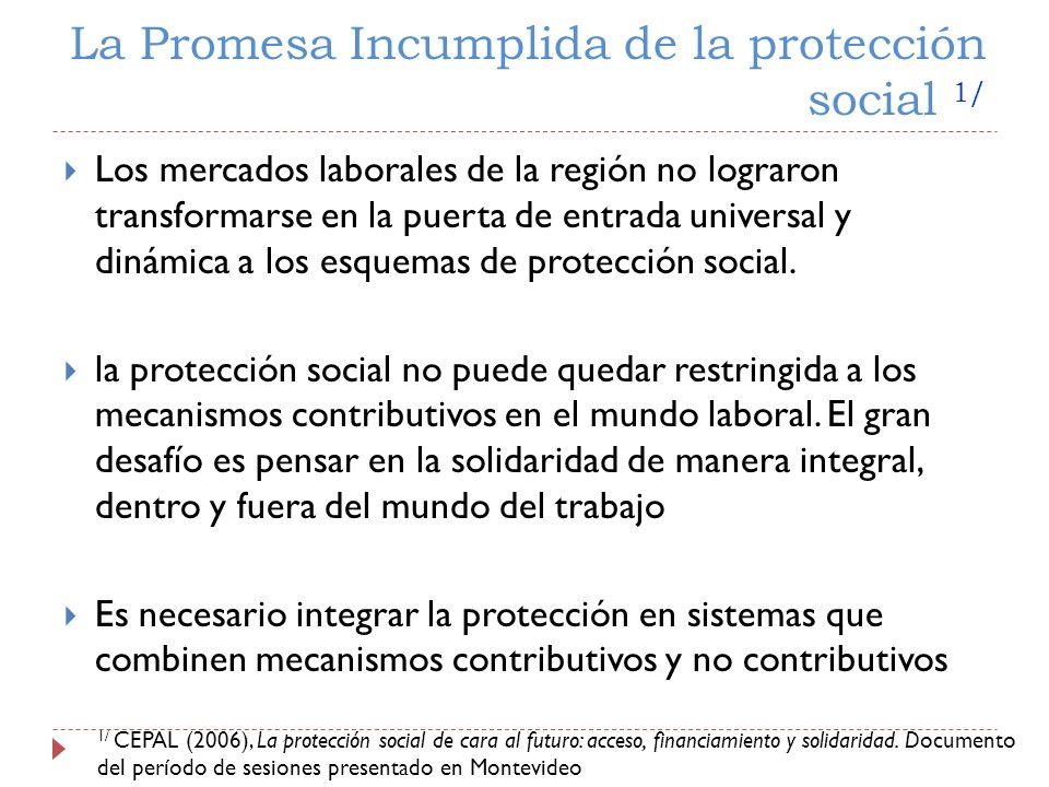 La Promesa Incumplida de la protección social 1/