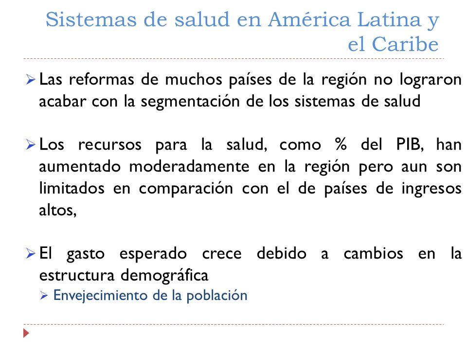 Sistemas de salud en América Latina y el Caribe