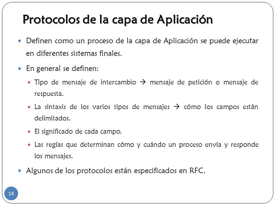 Protocolos de la capa de Aplicación