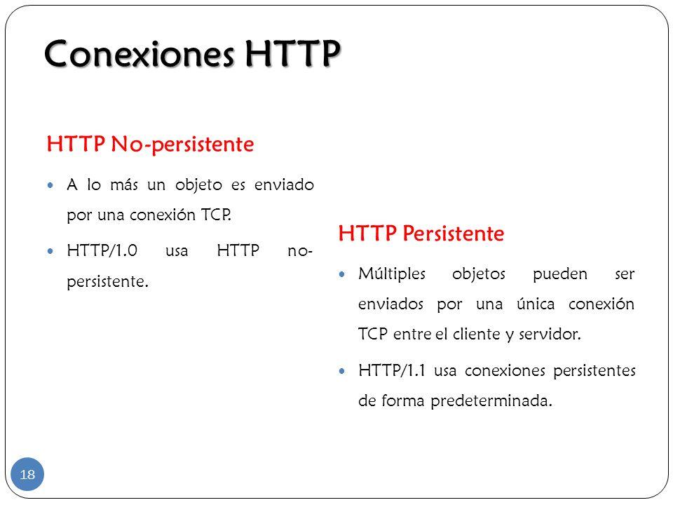 Conexiones HTTP HTTP No-persistente HTTP Persistente