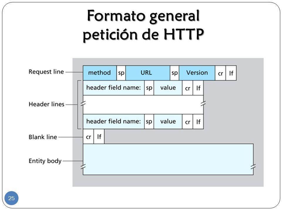 Formato general petición de HTTP