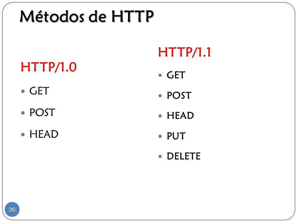 Métodos de HTTP HTTP/1.1 HTTP/1.0 GET POST HEAD GET POST HEAD PUT