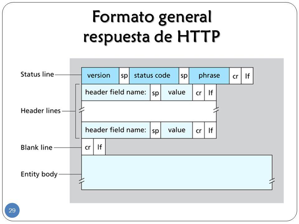 Formato general respuesta de HTTP