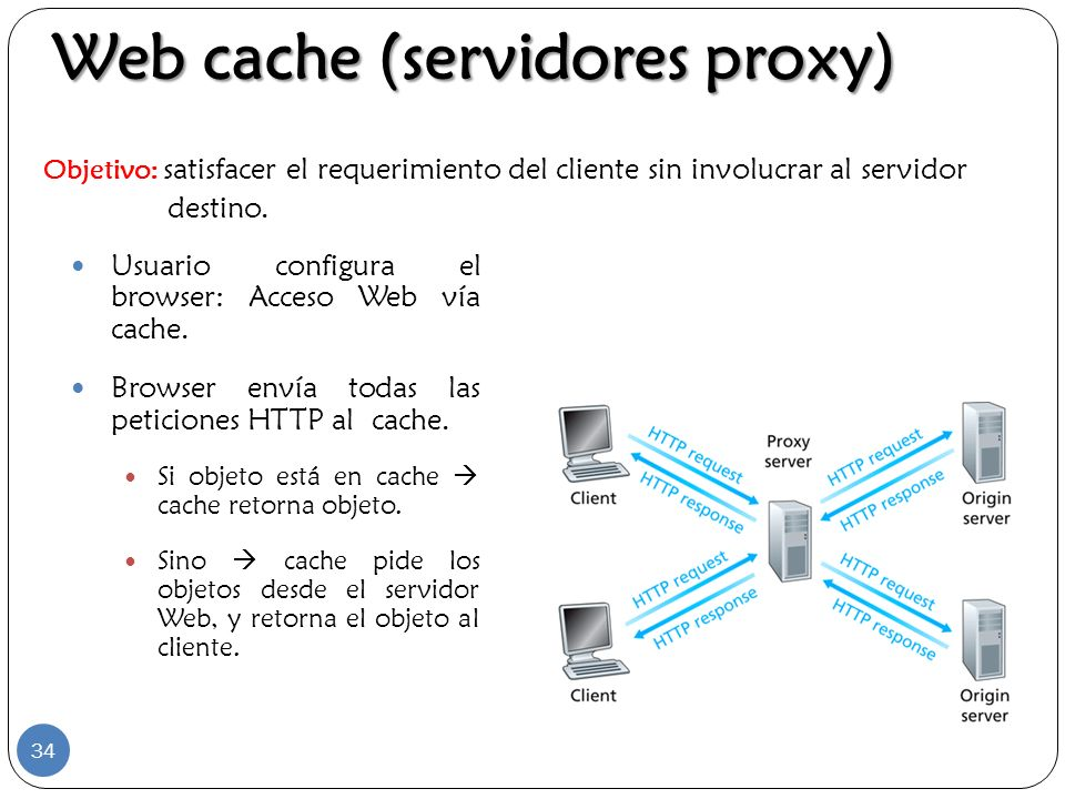 Web cache (servidores proxy)