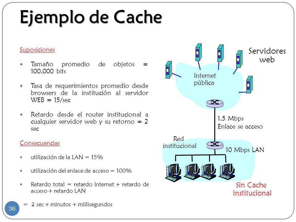Sin Cache institucional