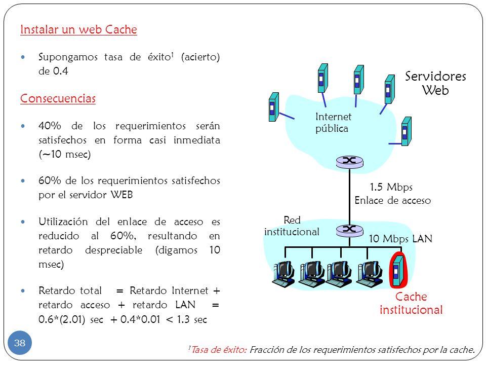 Servidores Web Instalar un web Cache Consecuencias Cache institucional