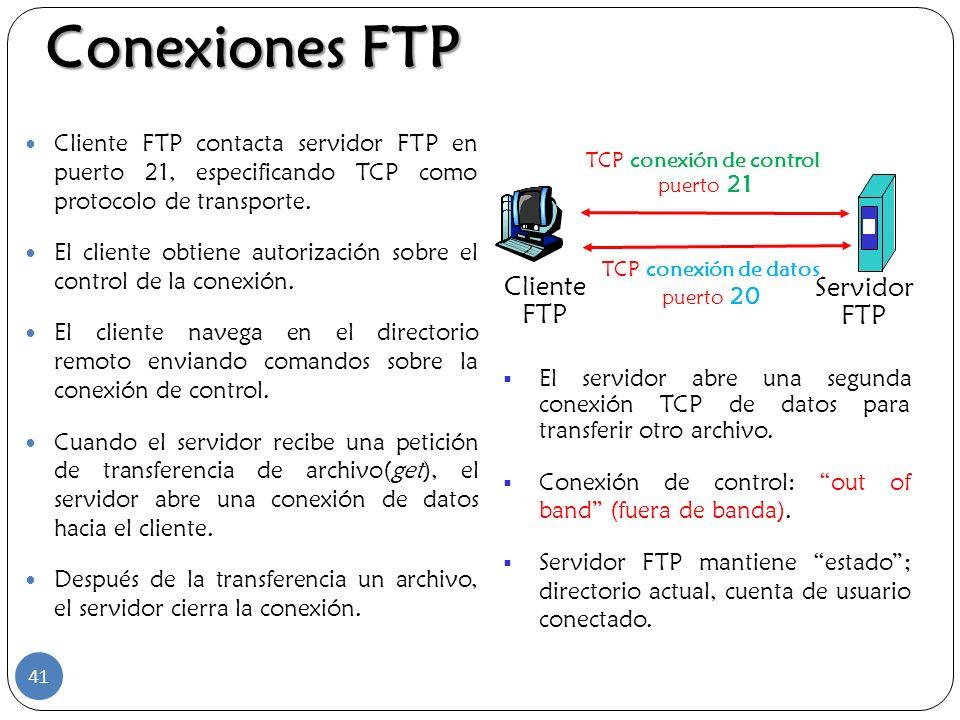 TCP conexión de control puerto 21