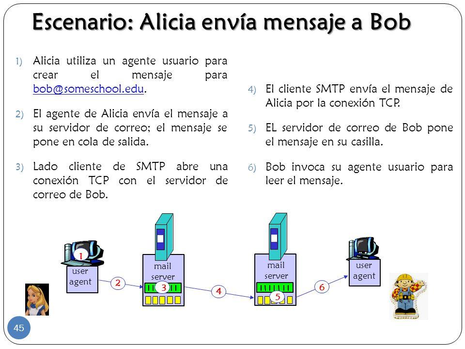 Escenario: Alicia envía mensaje a Bob