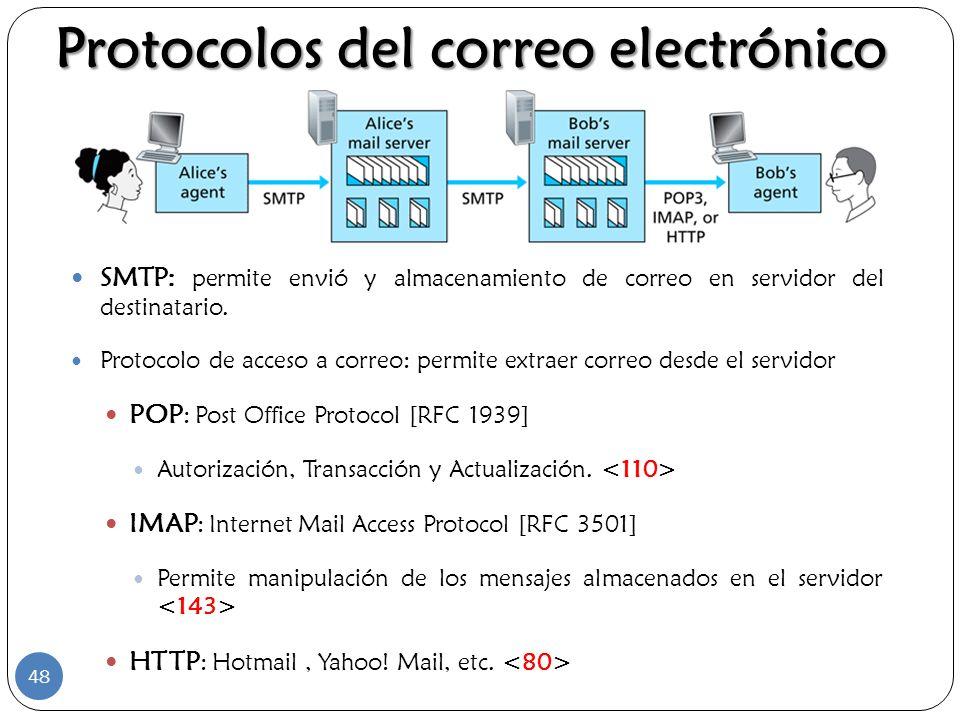 Protocolos del correo electrónico