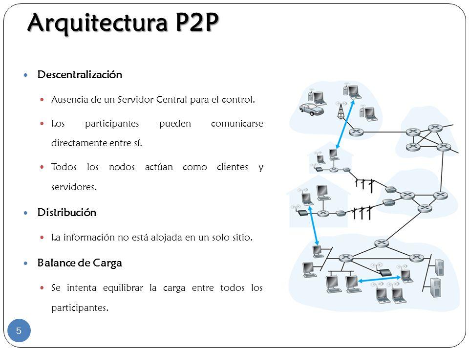 Arquitectura P2P Descentralización Distribución Balance de Carga
