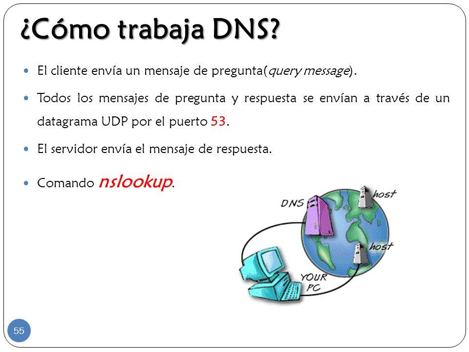 ¿Cómo trabaja DNS El cliente envía un mensaje de pregunta(query message).