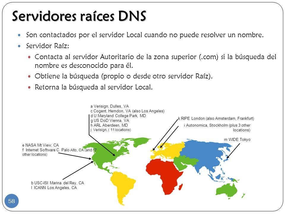 Servidores raíces DNS Son contactados por el servidor Local cuando no puede resolver un nombre. Servidor Raíz: