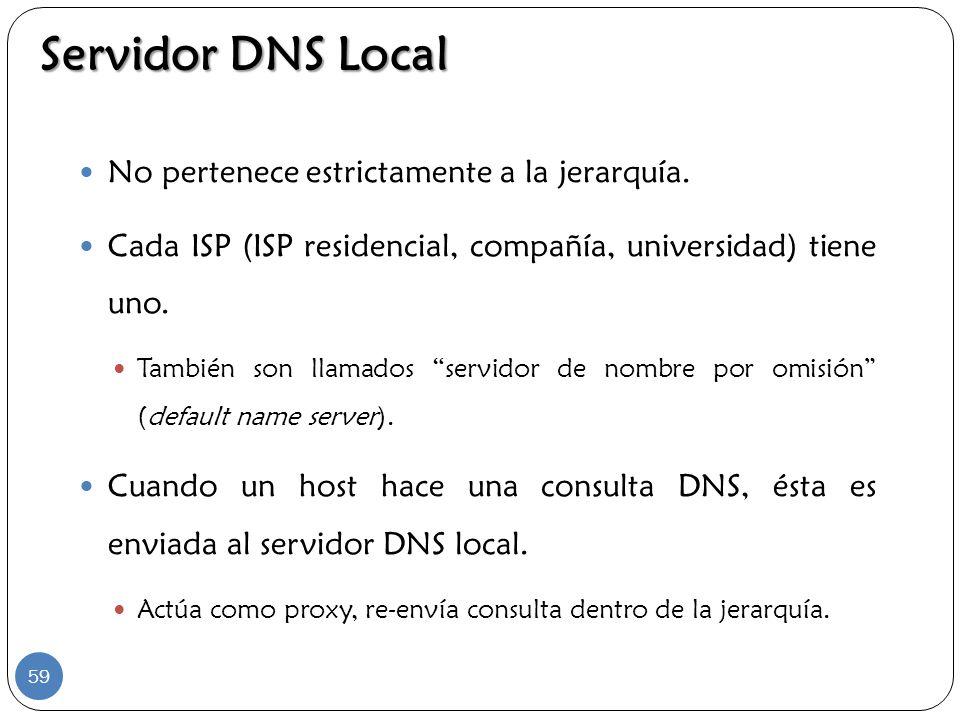 Servidor DNS Local No pertenece estrictamente a la jerarquía.