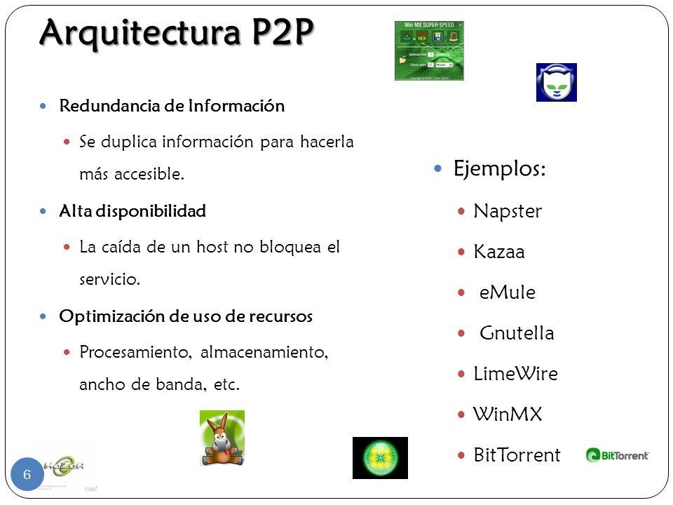 Arquitectura P2P Ejemplos: Napster Kazaa eMule Gnutella LimeWire WinMX