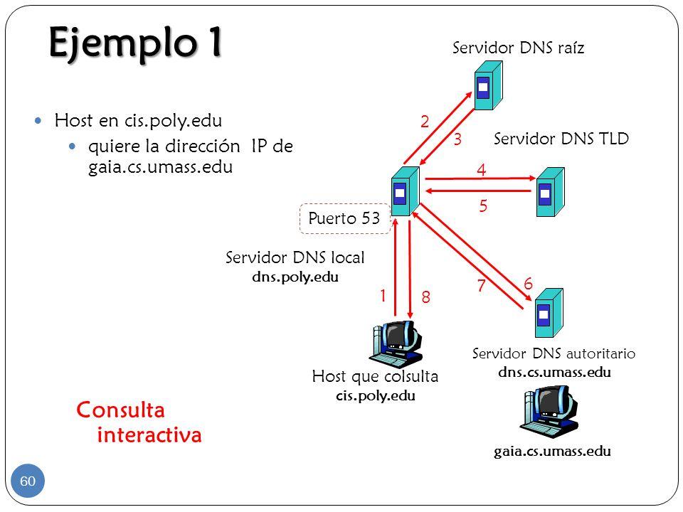 Servidor DNS autoritario