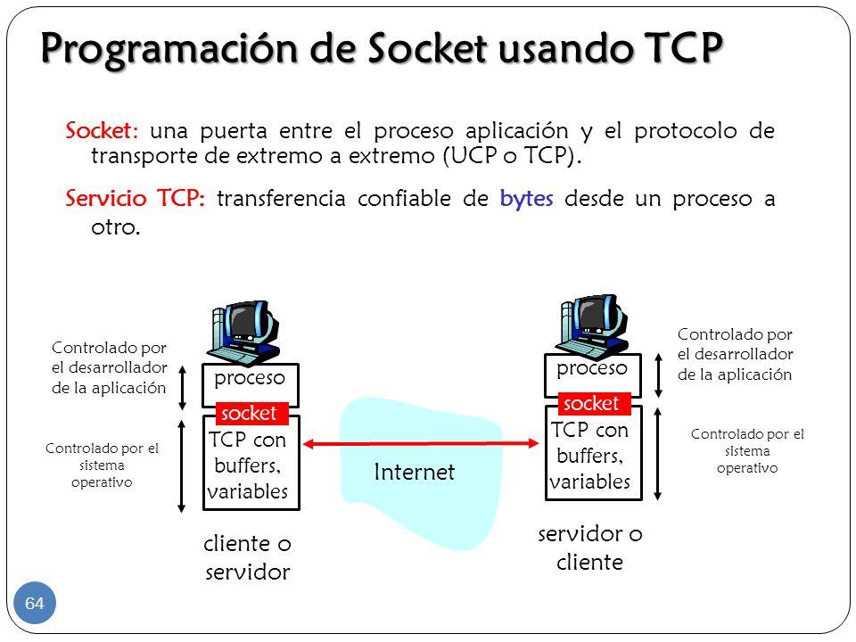 Programación de Socket usando TCP