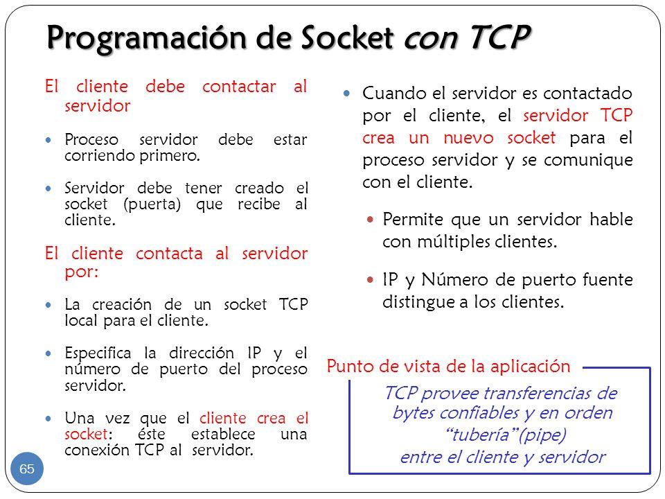 Programación de Socket con TCP