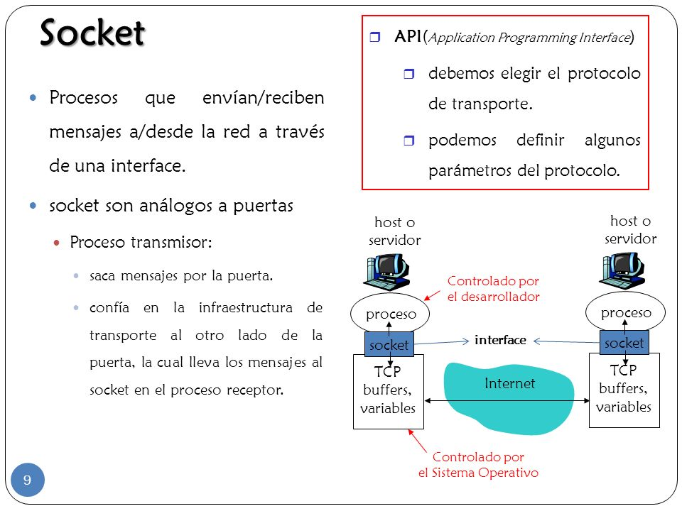 Socket API(Application Programming Interface) debemos elegir el protocolo de transporte. podemos definir algunos parámetros del protocolo.