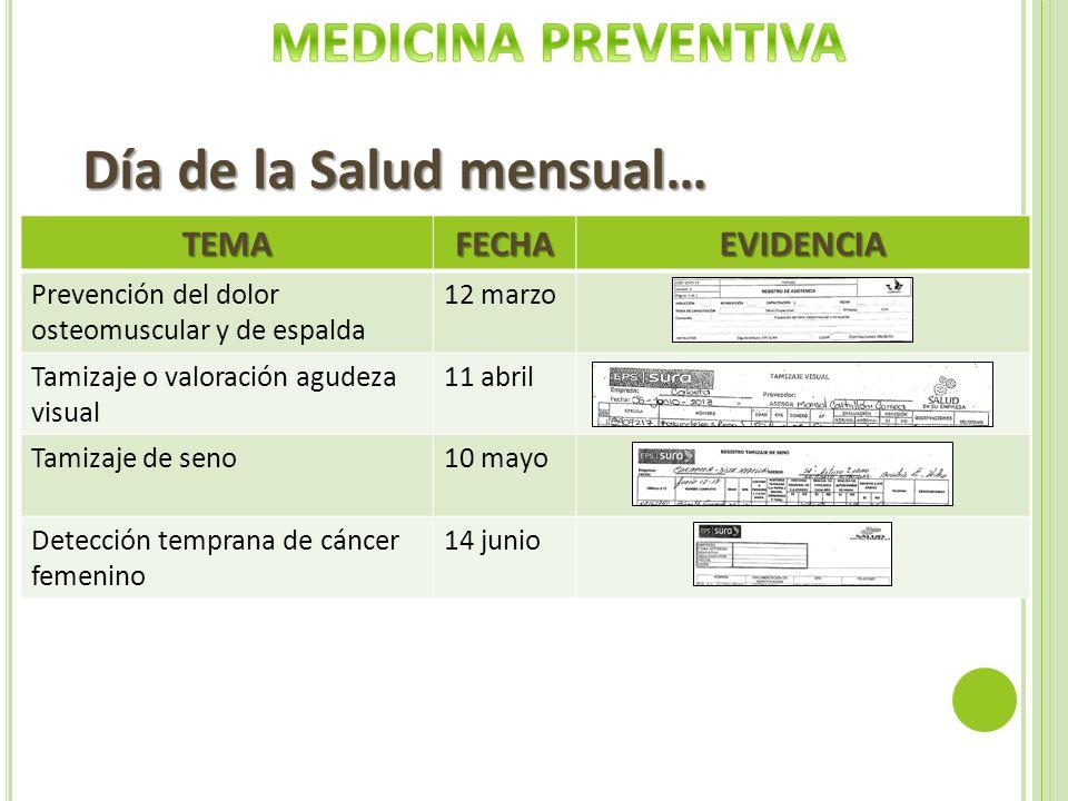 Día de la Salud mensual…