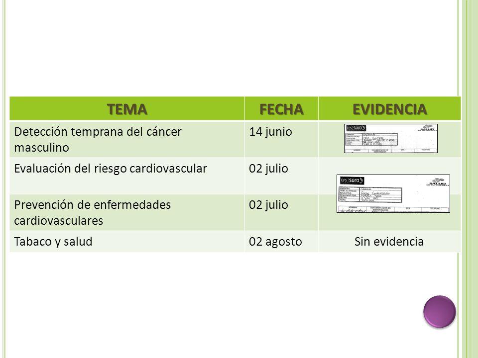TEMA FECHA EVIDENCIA Detección temprana del cáncer masculino 14 junio
