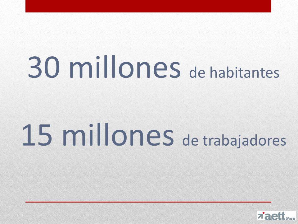 30 millones de habitantes 15 millones de trabajadores