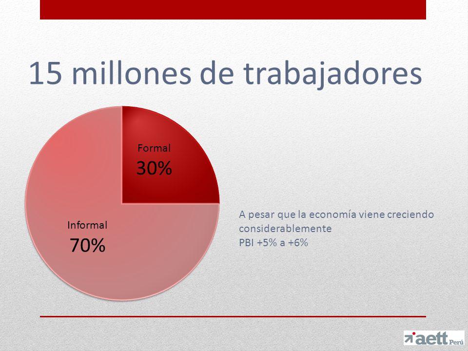 15 millones de trabajadores