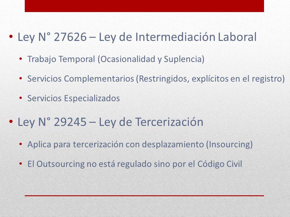 Ley N° 27626 – Ley de Intermediación Laboral