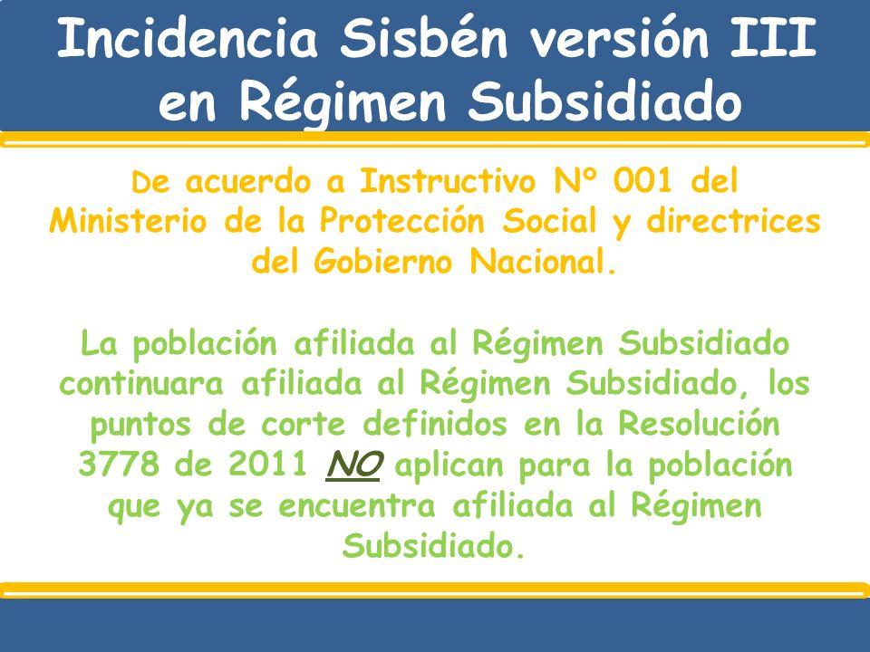 Incidencia Sisbén versión III en Régimen Subsidiado