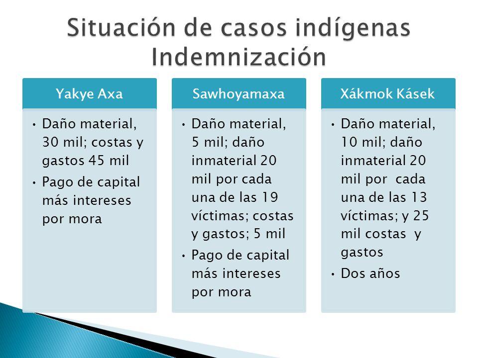 Situación de casos indígenas Indemnización