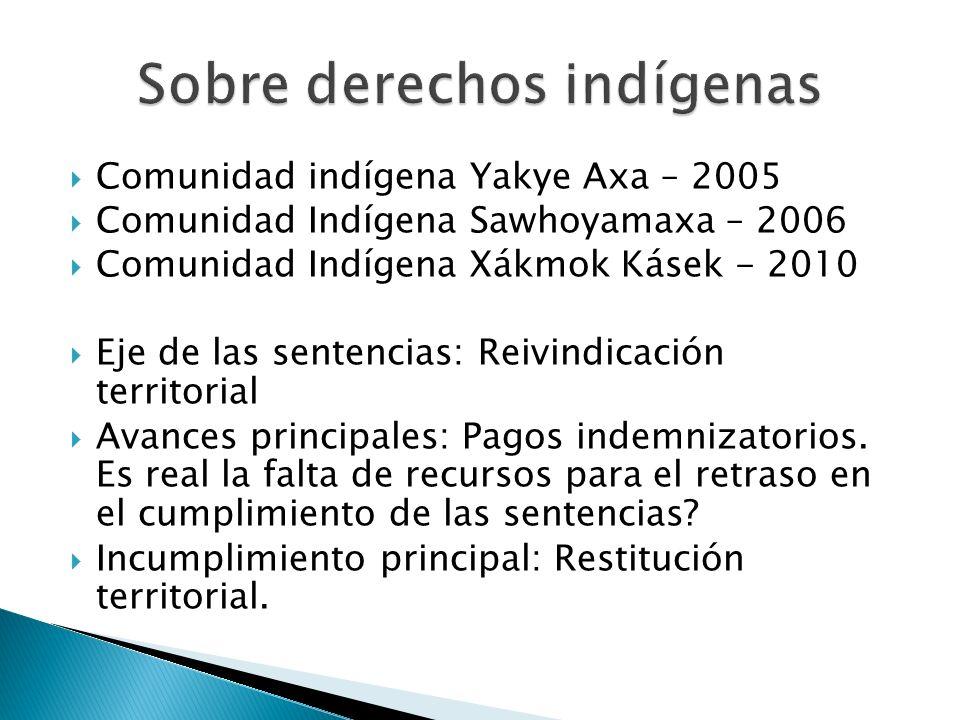 Sobre derechos indígenas