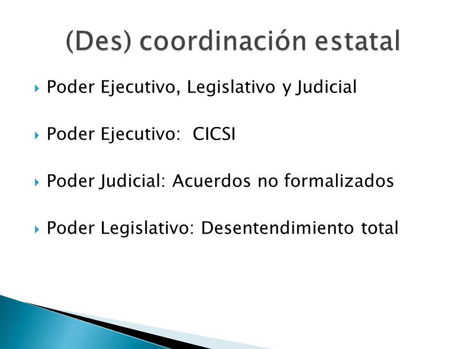 (Des) coordinación estatal