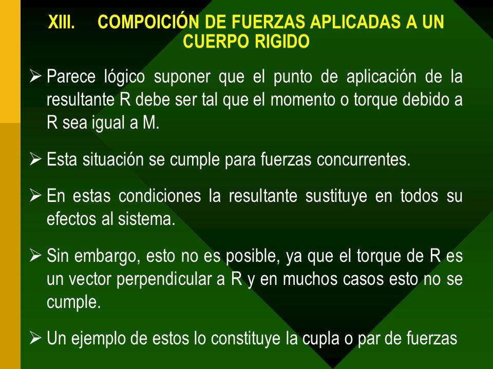 XIII. COMPOICIÓN DE FUERZAS APLICADAS A UN CUERPO RIGIDO