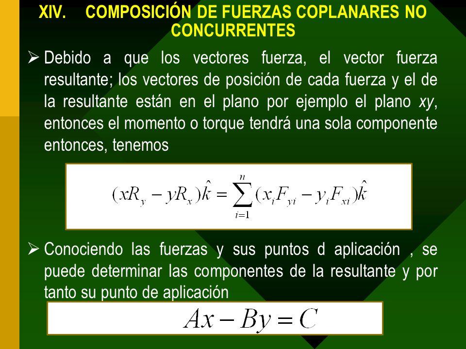 XIV. COMPOSICIÓN DE FUERZAS COPLANARES NO CONCURRENTES