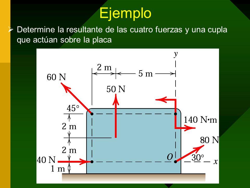 Ejemplo Determine la resultante de las cuatro fuerzas y una cupla que actúan sobre la placa
