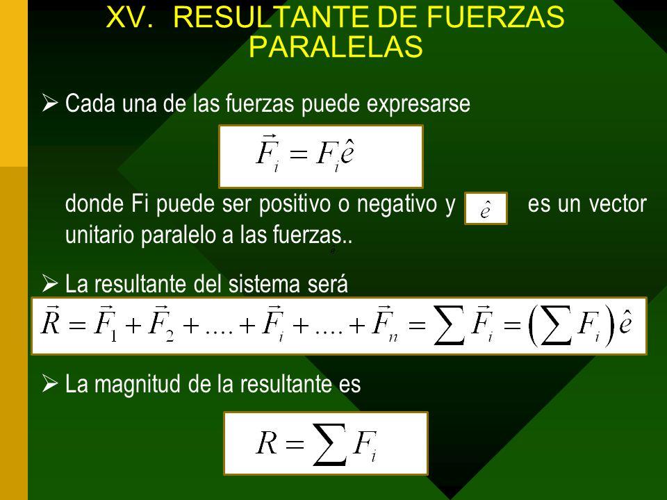 XV. RESULTANTE DE FUERZAS PARALELAS
