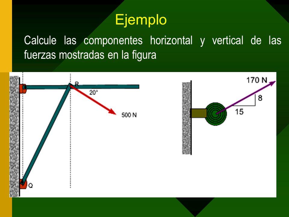Ejemplo Calcule las componentes horizontal y vertical de las fuerzas mostradas en la figura