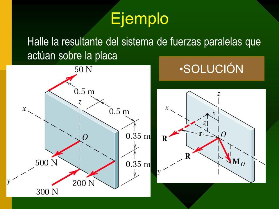 Ejemplo Halle la resultante del sistema de fuerzas paralelas que actúan sobre la placa SOLUCIÓN