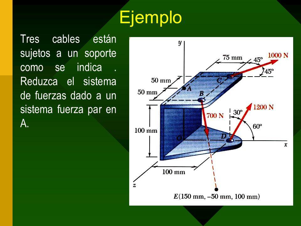 Ejemplo Tres cables están sujetos a un soporte como se indica .