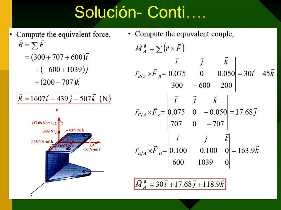 Solución- Conti….
