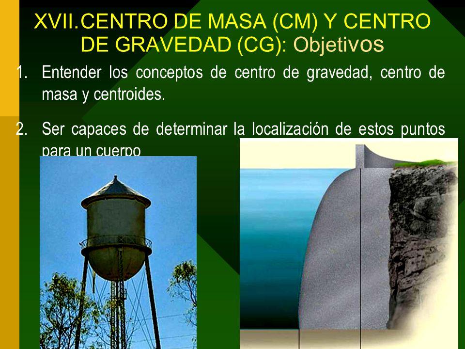 XVII. CENTRO DE MASA (CM) Y CENTRO DE GRAVEDAD (CG): Objetivos