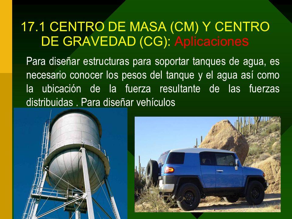 17.1 CENTRO DE MASA (CM) Y CENTRO DE GRAVEDAD (CG): Aplicaciones